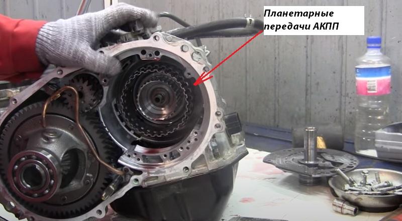 Планетарные передачи в гидротрансформаторной автоматической коробке передач