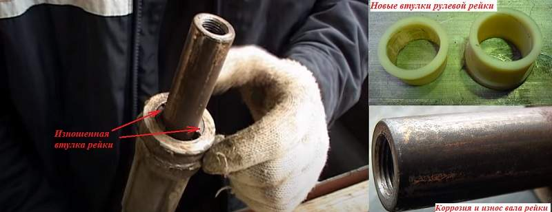 Износ втулки и вала рулевой рейки является распространенной неисправностью