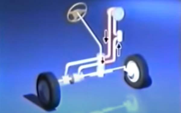 Устройство и принцип работы гидроусилителя руля автомобиля