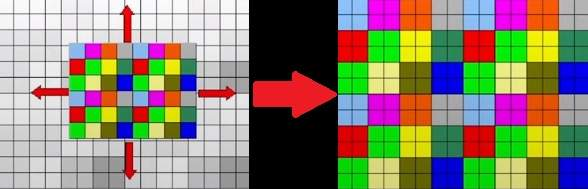 Интерполяция - искусственное увеличение размера картинки в плохих видеорегистраторах