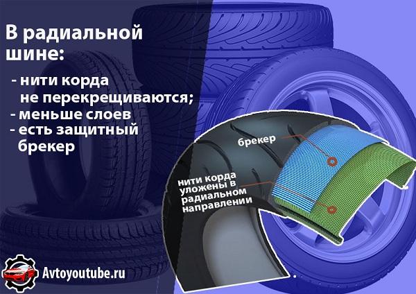 конструкция радиальной шины