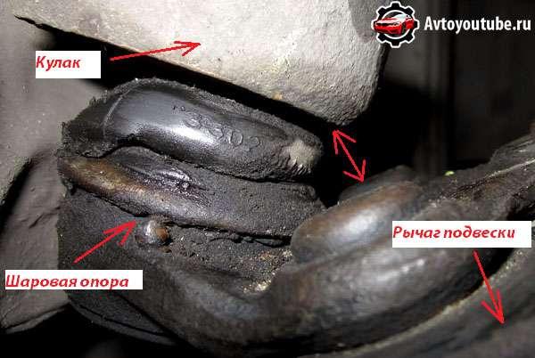 Расстояние между кулаком и рычагом подвески необходимой для выпрессовки шаровой опоры