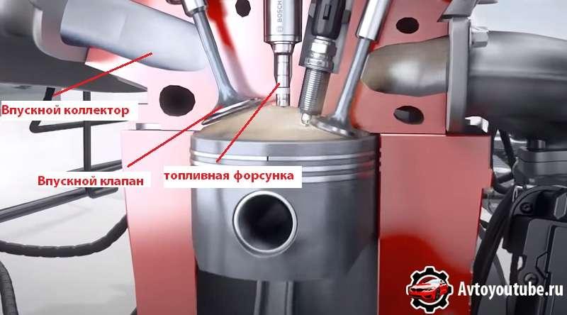 В моторах GDI форсунка впрыскивает топливо непосредственно в цилиндр