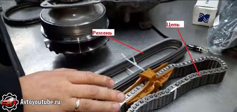 Ремень и цепь автомобильного вариатора