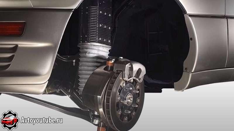 Что такое электромагнитная подвеска автомобиля и её достоинства