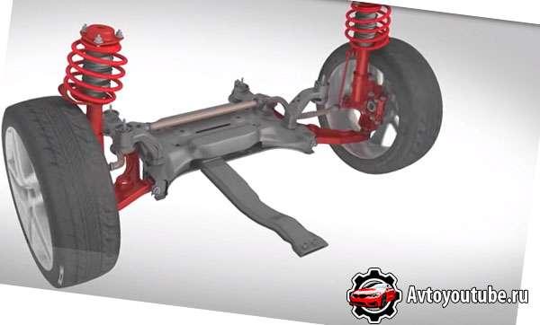 Самый распространенный тип передней подвески переднеприводных автомобилей Макферсон