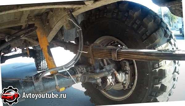 Рессорный тип подвески автомобиля