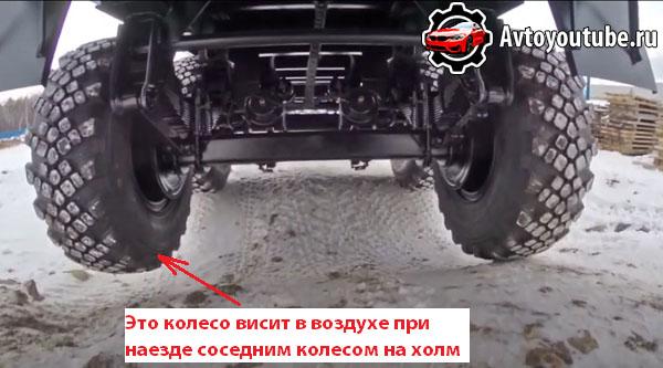 Особенности поведения колес при зависимой задней подвеске автомобиля